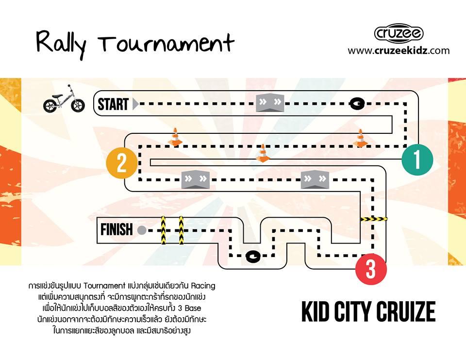 KID CITY CRUIZE Meet&Race V.5 1