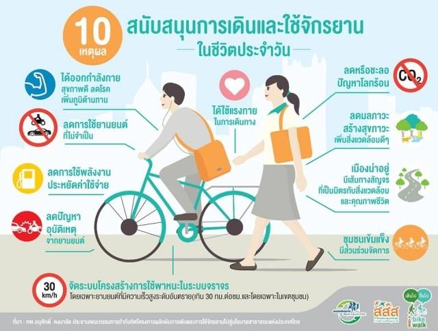 จักรยานเดิน