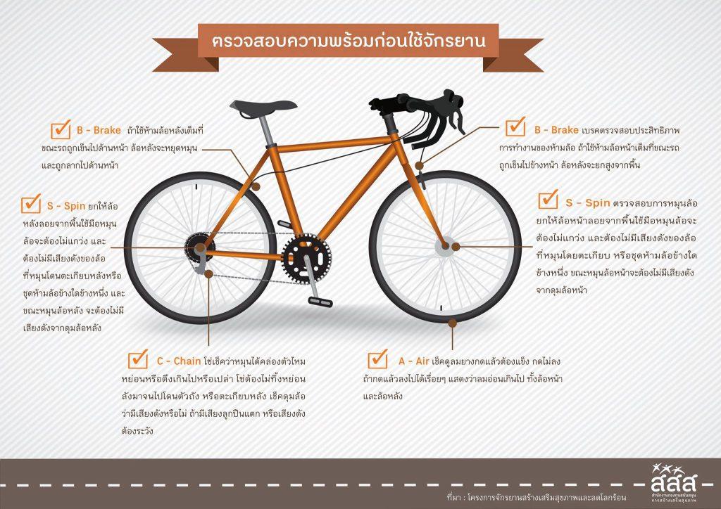 ตรวจจักรยาน