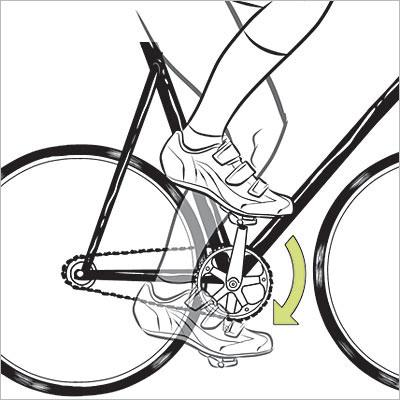bikefeet