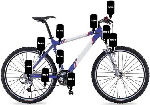 จารบีจักรยาน