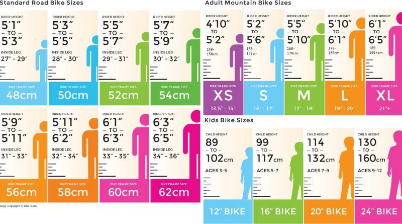 what-size-bike-800x445